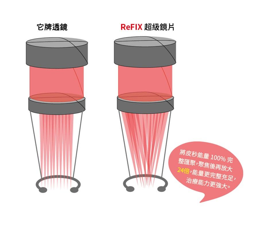 雷射毛孔DCARD皮秒雷射 (7)