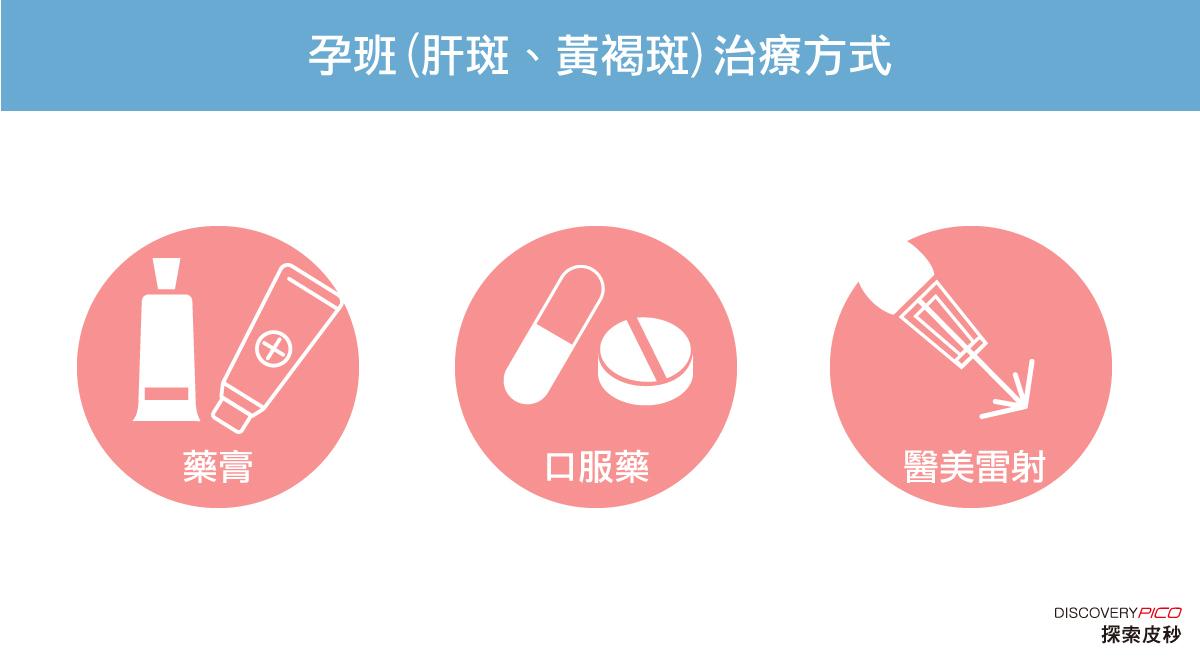肝斑治療方式